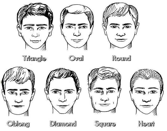 Male face shapes and the rules - VALEXTINO
